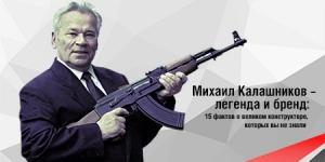 Михаил Калашников – легенда и бренд: 15фактов овеликом конструкторе, которых вы незнали